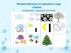мнемотаблица зима