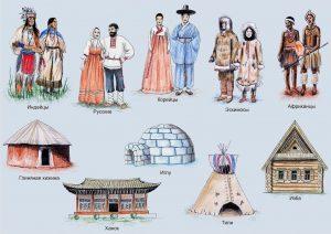 дома разных народов, жилища народов
