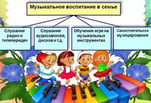музыка в семье