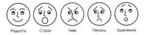 пиктограмма эмоции