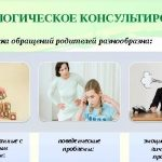 психологическое консультирование родителей