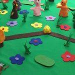 режиссерские игры в детском саду