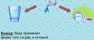 занятие в младшей группе вода
