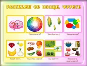 мнемотаблица овощи и фрукты